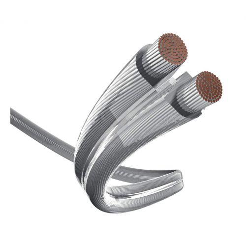 Inakustik Premium Lautsprecherkabel Silver 2x4,0mm(1m)